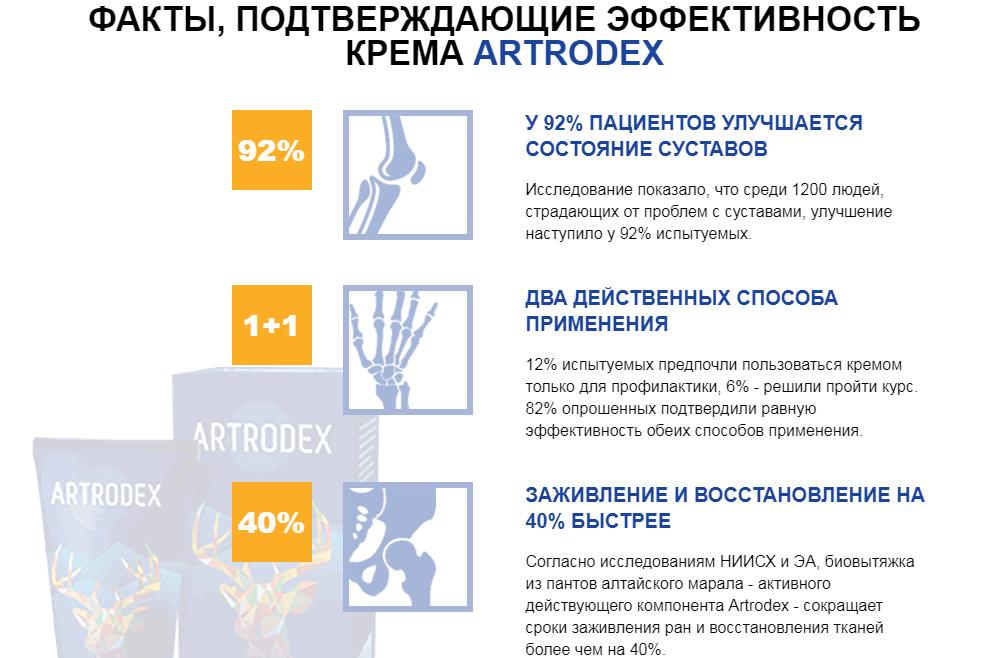 Artrodex отзывы специалистов 2