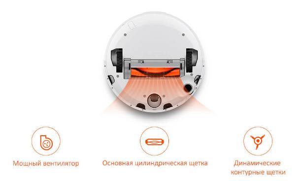 Xiaomi Mi Robot 2 отзывы специалистов