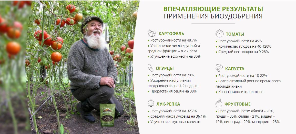 Agroplant отзывы специалистов 1