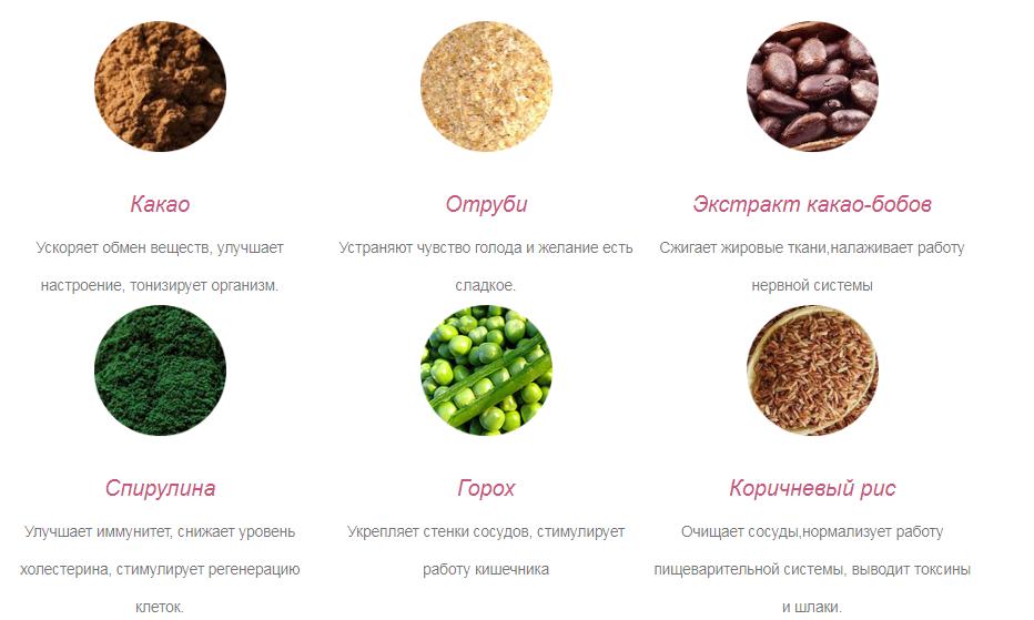 Choco diet отзывы специалистов 1