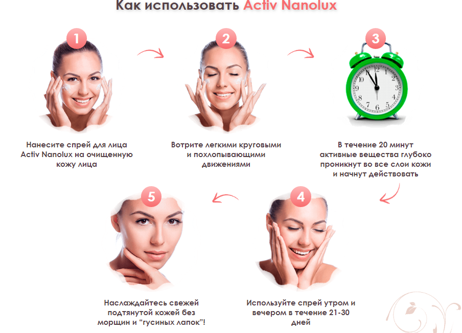Nanolux Activ отзывы специалистов 2