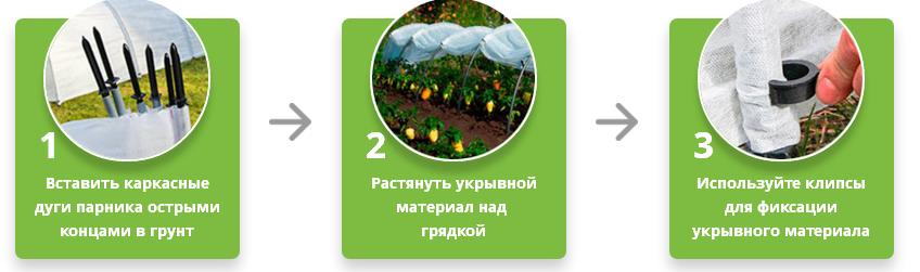 Урожайные мини-теплицы отзывы специалистов