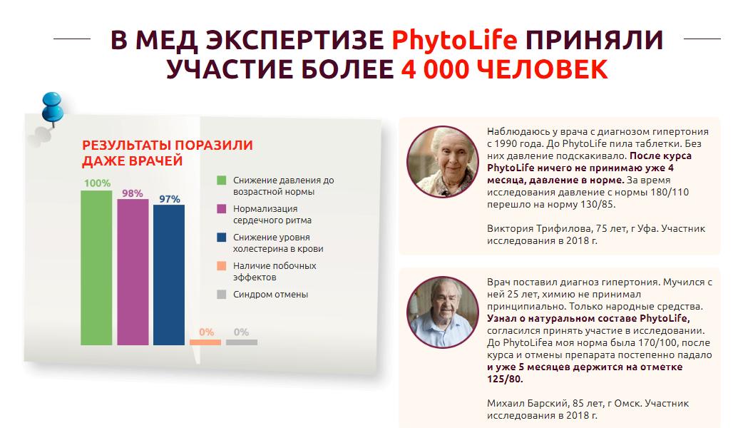 Phytolife отзывы специалистов 2