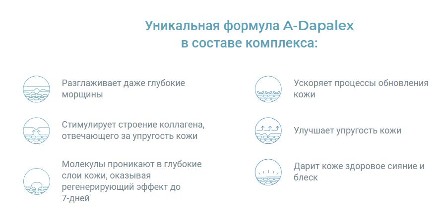 Adapalex отзывы специалистов