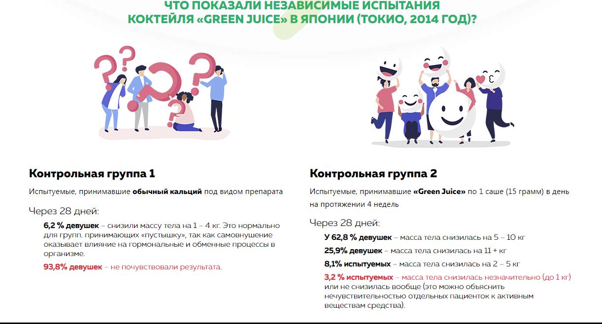 Green Juice отзывы специалистов 1
