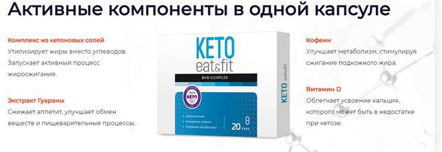 Keto Eat&Fit отзывы специалистов