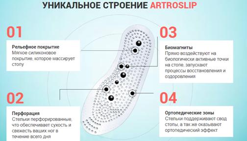 Artroslip отзывы специалистов2