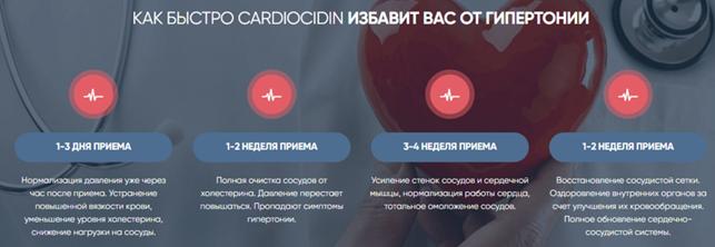 Отзывы специалистов (врачей) о Cardiocidin