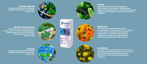 ОТЗЫВЫ СПЕЦИАЛИСТОВ (ВРАЧЕЙ) Оптивин2