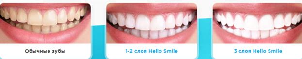 Отзывы специалистов о Hello Smile