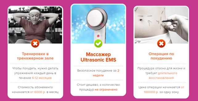 ОТЗЫВЫ СПЕЦИАЛИСТОВ об Ultrasonic EMS3