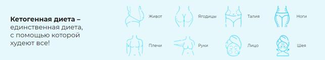Отзывы специалистов (врачей) о Кетофуд2