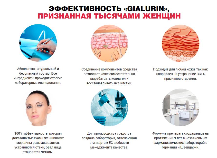Gialurin отзывы специалистов 1
