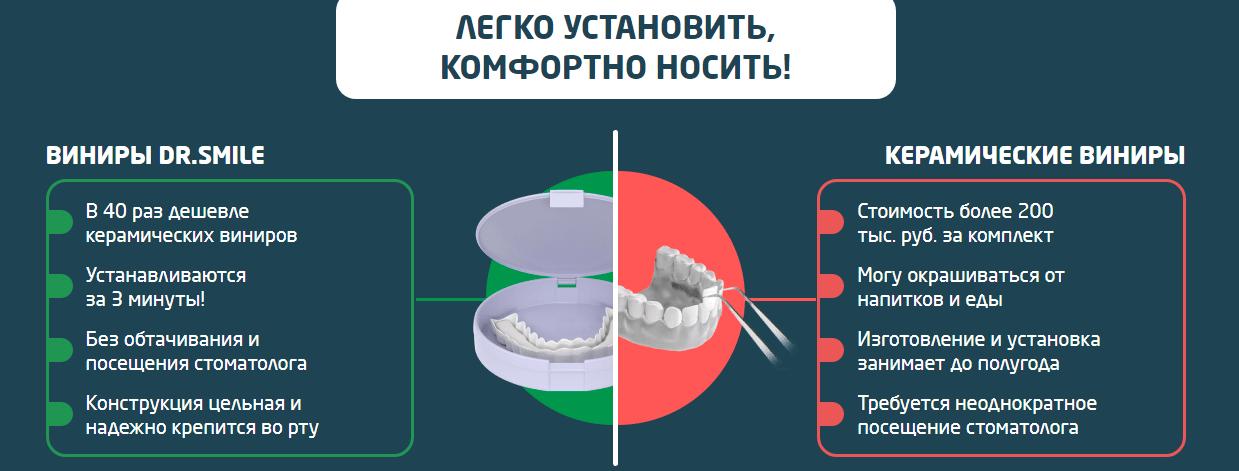 Dr. Smile отзывы специалистов 2
